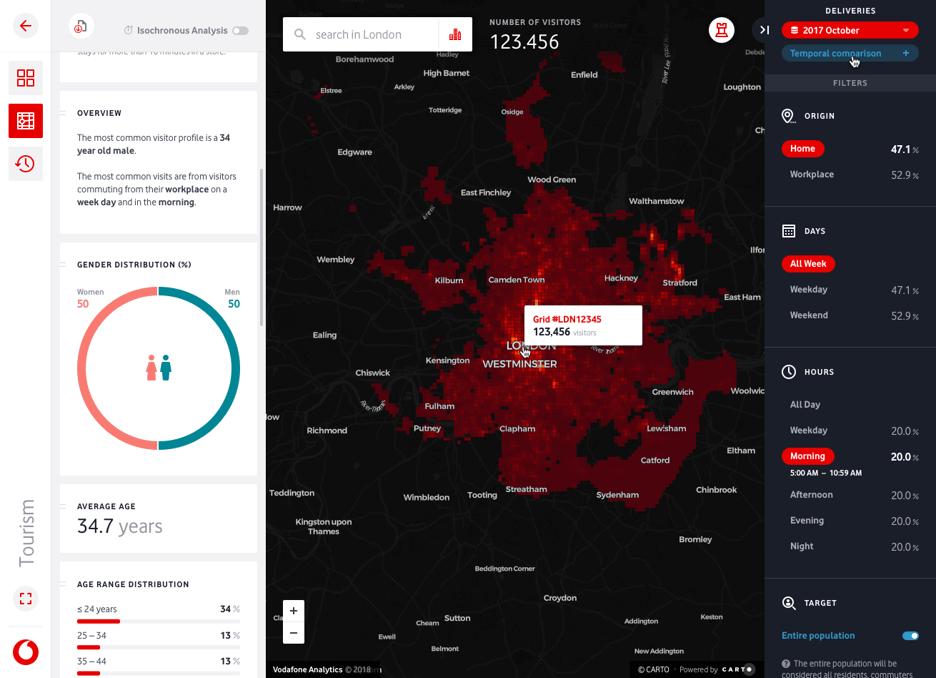 Vodafone Analytics User Interface