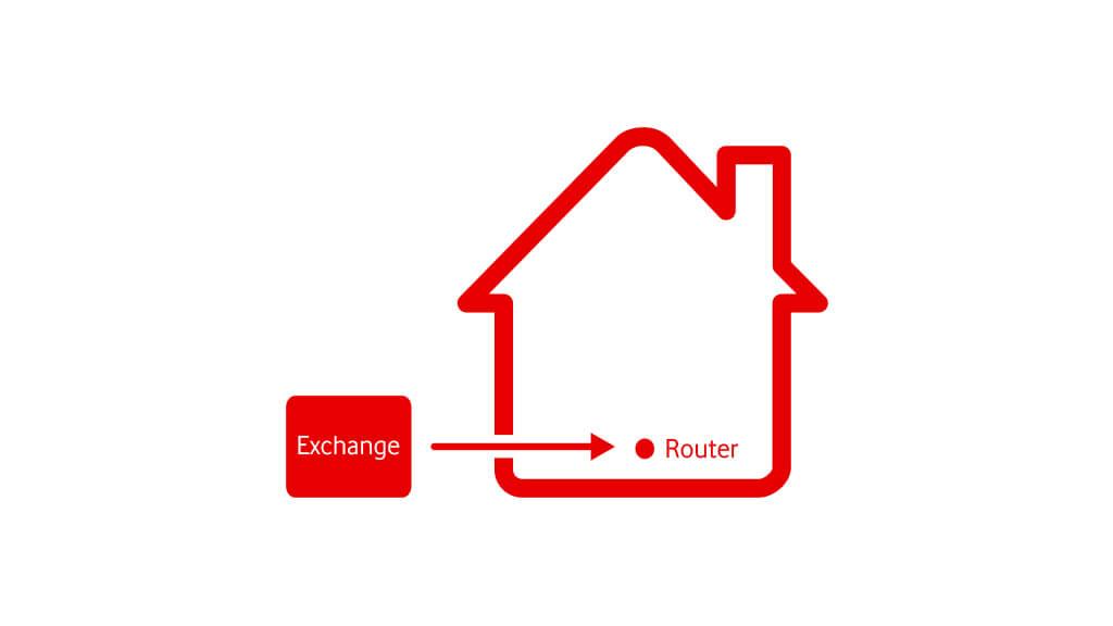 Ultimate Broadband Guarantee from Vodafone