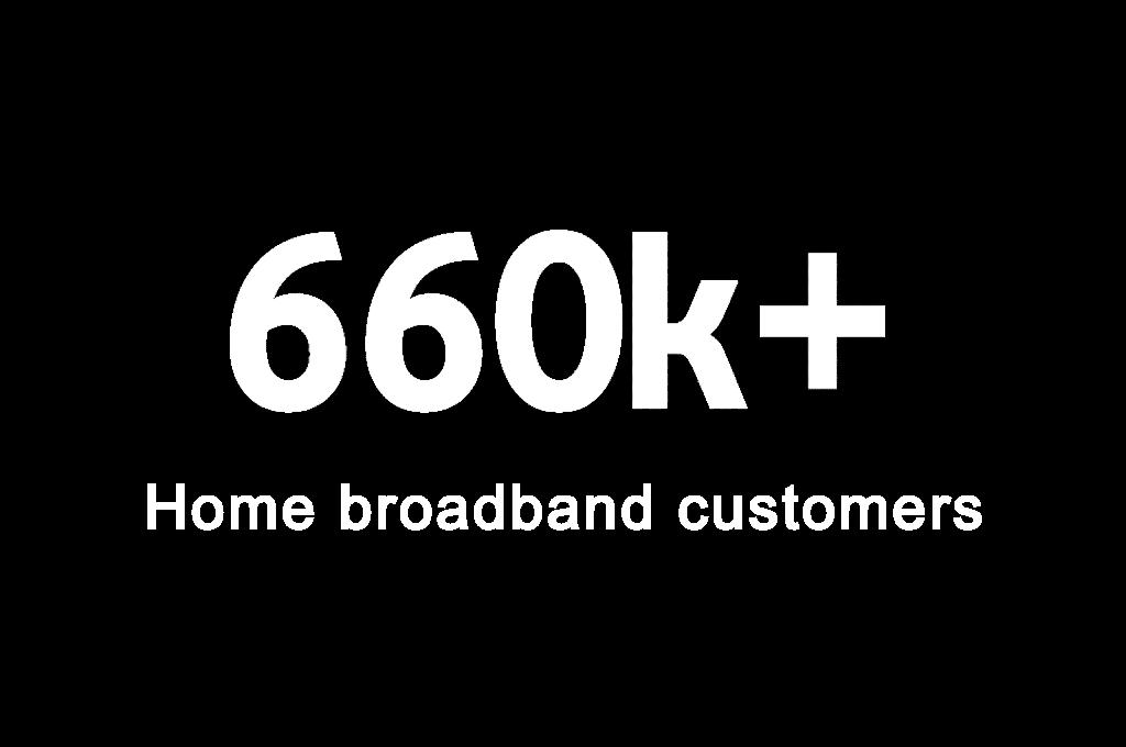 660k+ Home broadband customers
