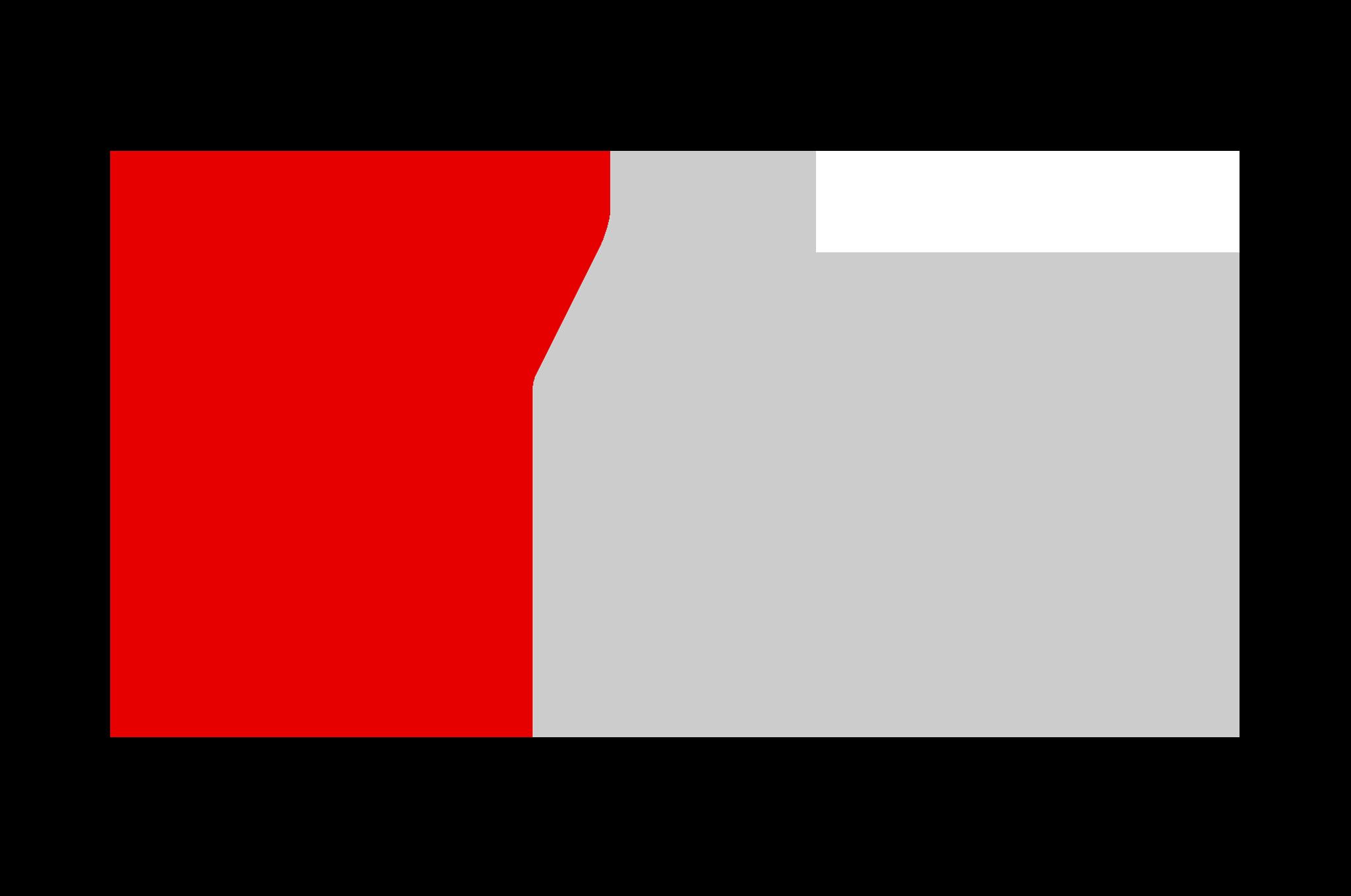 Multi Sim Nano Micro And Standard Sizes 3 In 1 Vodafone